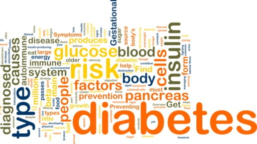 The Diabetes Complication You Didn't See Coming