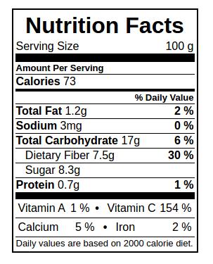 Nutrition Data of Nance Fruit