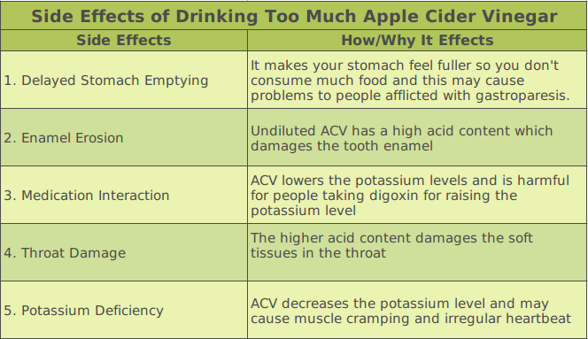 Can Drinking Too Much Water Cause Low Potassium