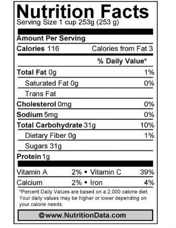 Cranberry Juice Nutrition