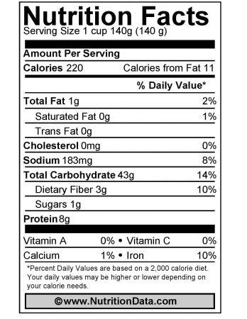 Pasta Nutrition