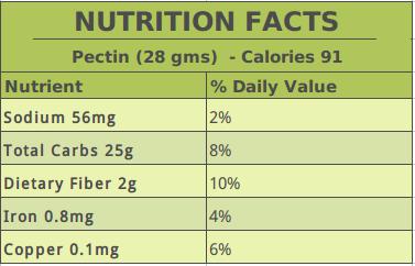 Pectin Nutrition Facts