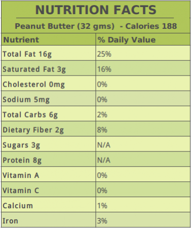 Whole Foods Ground Peanut Butter Nutrition