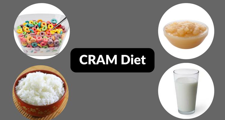 CRAM Diet