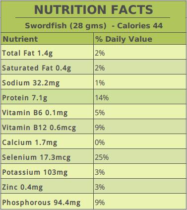 Swordfish Nutrition Facts